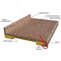 Изготовление подгиба на столешнице из искусственного камня