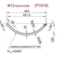 Панель радиусная (гнутая) Ф13-18, толщина 18мм
