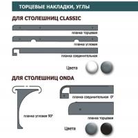 Метал. торцевая накладка ONDA для столешниц DUROPAL