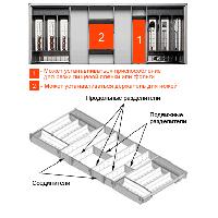 Набор для столовых приборов ORGA-LINE H=1200 мм / L=450